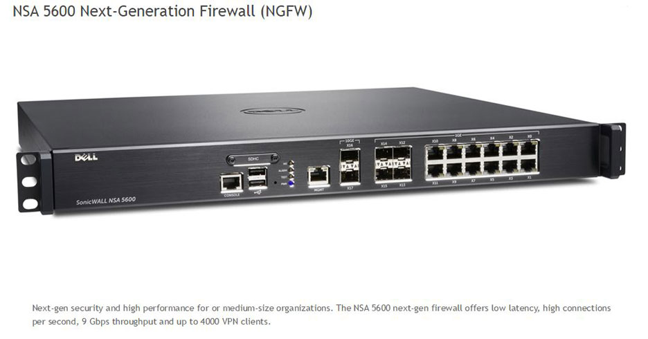 USED Dell Sonicwall TZ300 Network Security Appliance Firewall Router